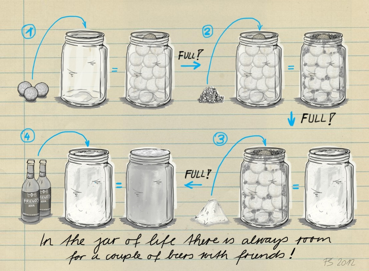 The Jar Of Life First Things First Balanced Action