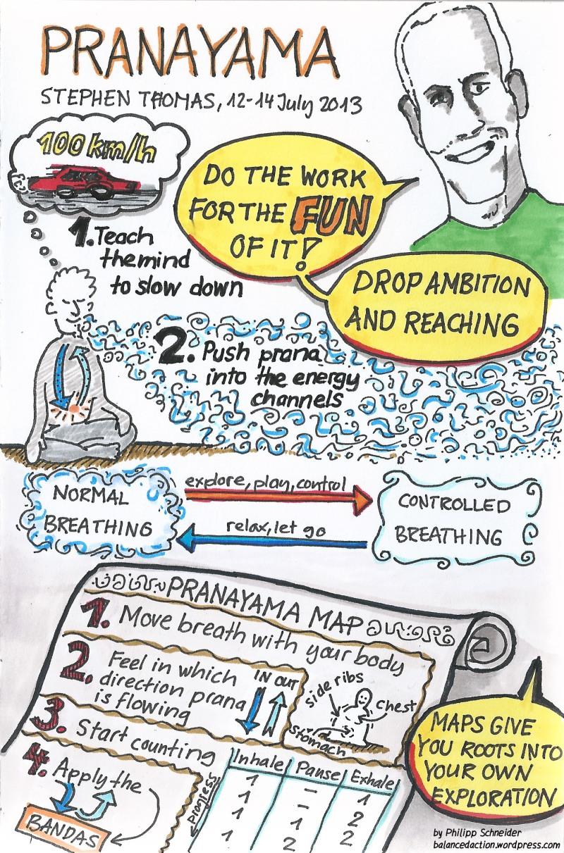 Essentials of Pranayama, Pranayama with Stephan Thomas