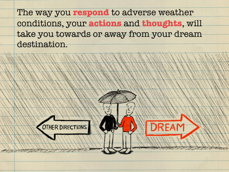 The way you respond to adverse weather conditions, your actions and thoughts will carry you towards or away from your dream destination.