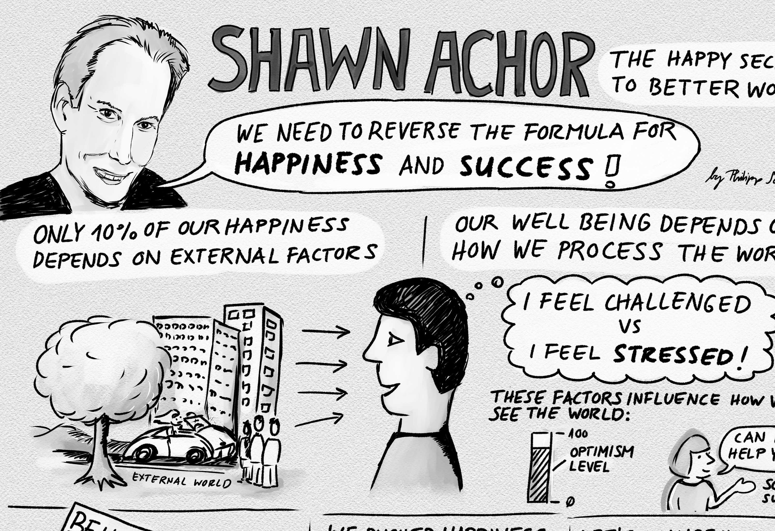 Happiness achor