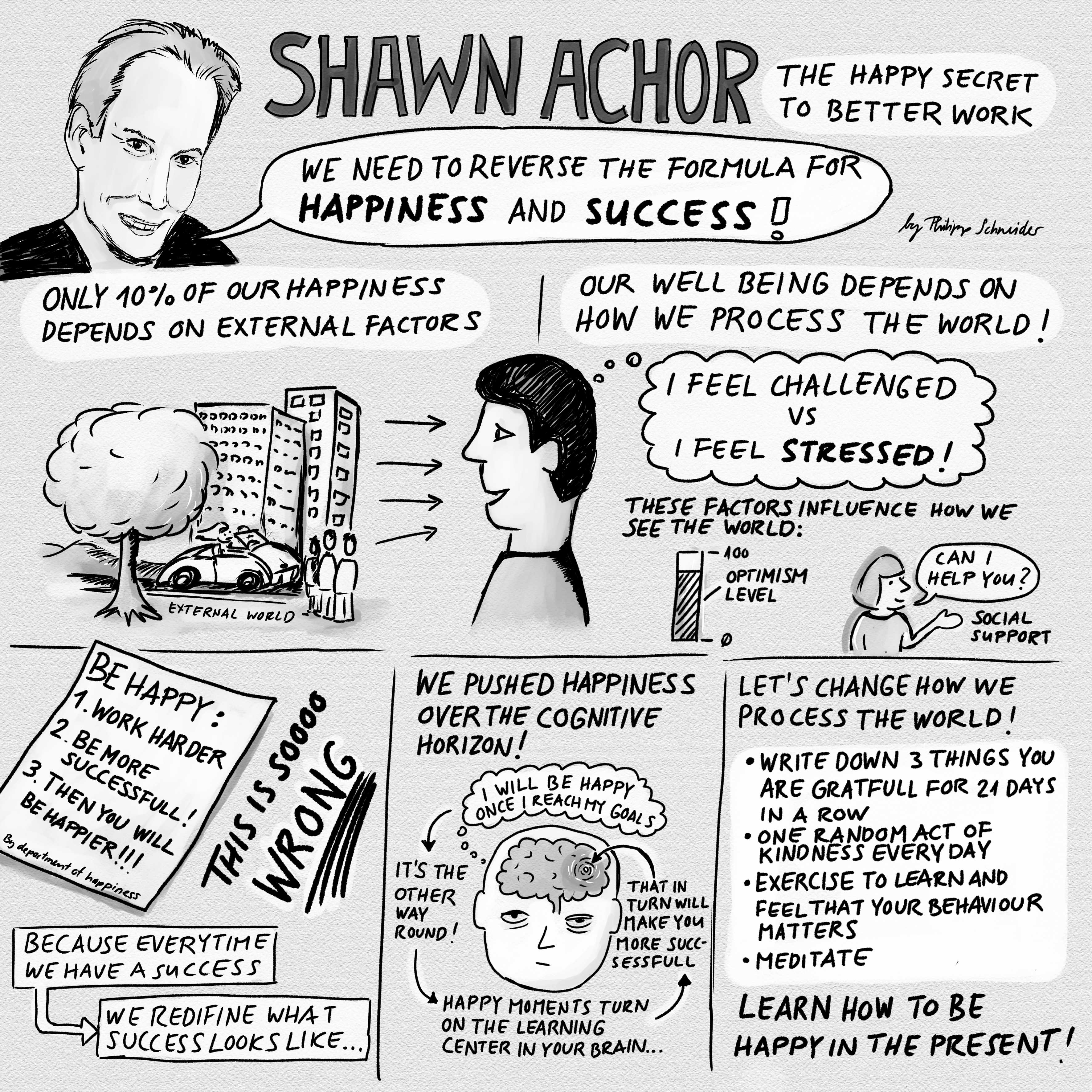 Steve achor happiness