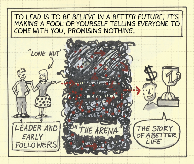 Leaders and Followers 01