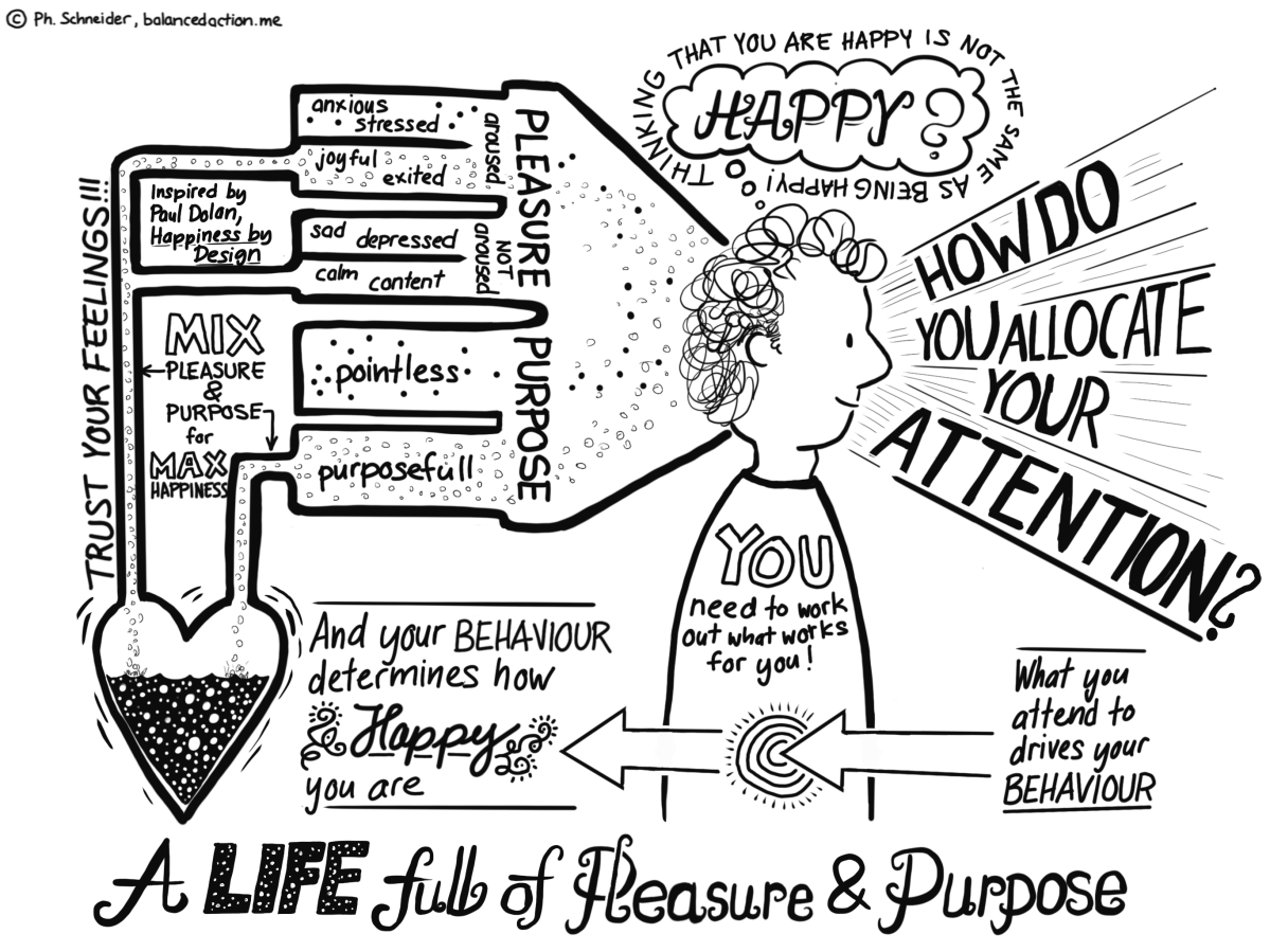 The Pleasure Purpose Principle